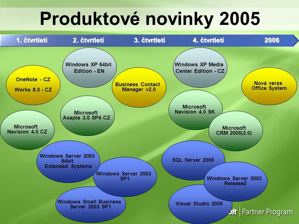Produktové novinky 2005 1. čtvrtletí 3. čtvrtletí 2. čtvrtletí 4. čtvrtletí Windows XP 64bit Edition - EN Windows XP Media Center Edition - CZ Busines