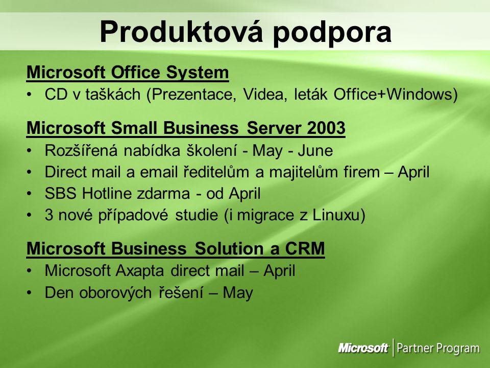Produktová podpora Microsoft Office System CD v taškách (Prezentace, Videa, leták Office+Windows) Microsoft Small Business Server 2003 Rozšířená nabíd