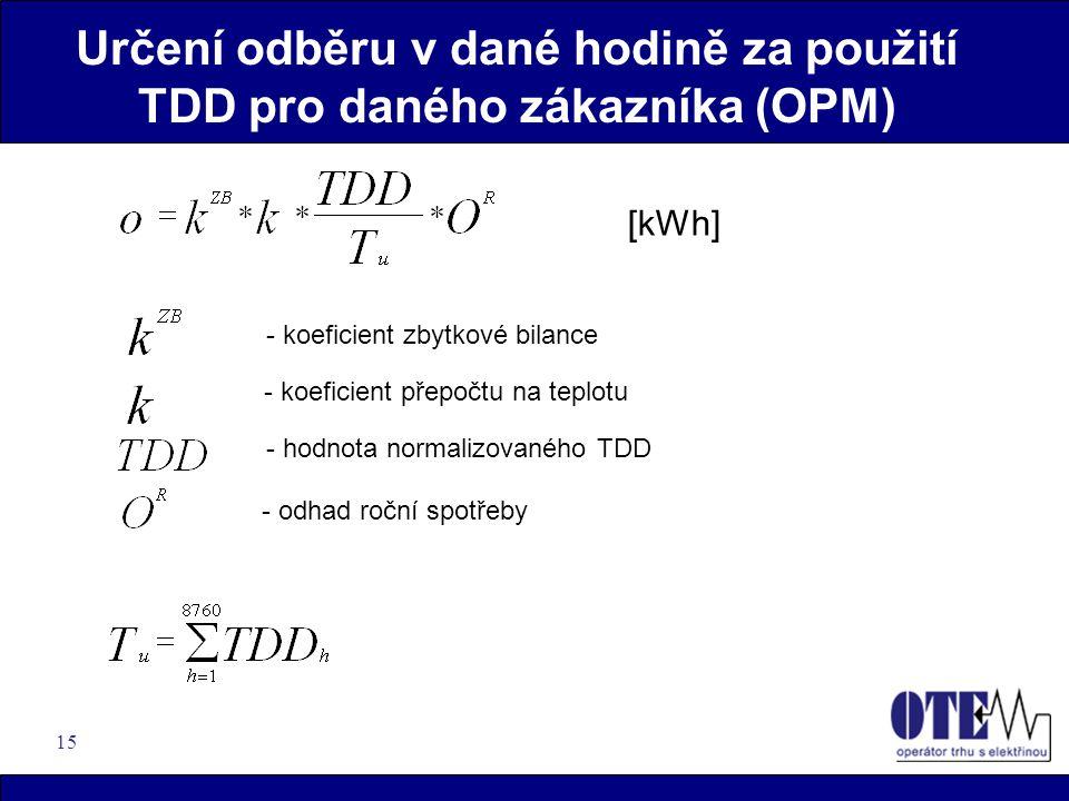 15 Určení odběru v dané hodině za použití TDD pro daného zákazníka (OPM) - koeficient zbytkové bilance - koeficient přepočtu na teplotu - hodnota normalizovaného TDD - odhad roční spotřeby [kWh]