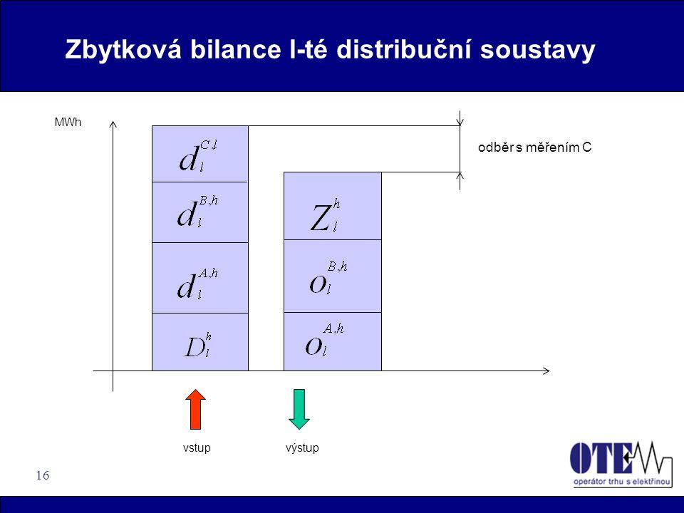 16 Zbytková bilance l-té distribuční soustavy vstupvýstup MWh odběr s měřením C