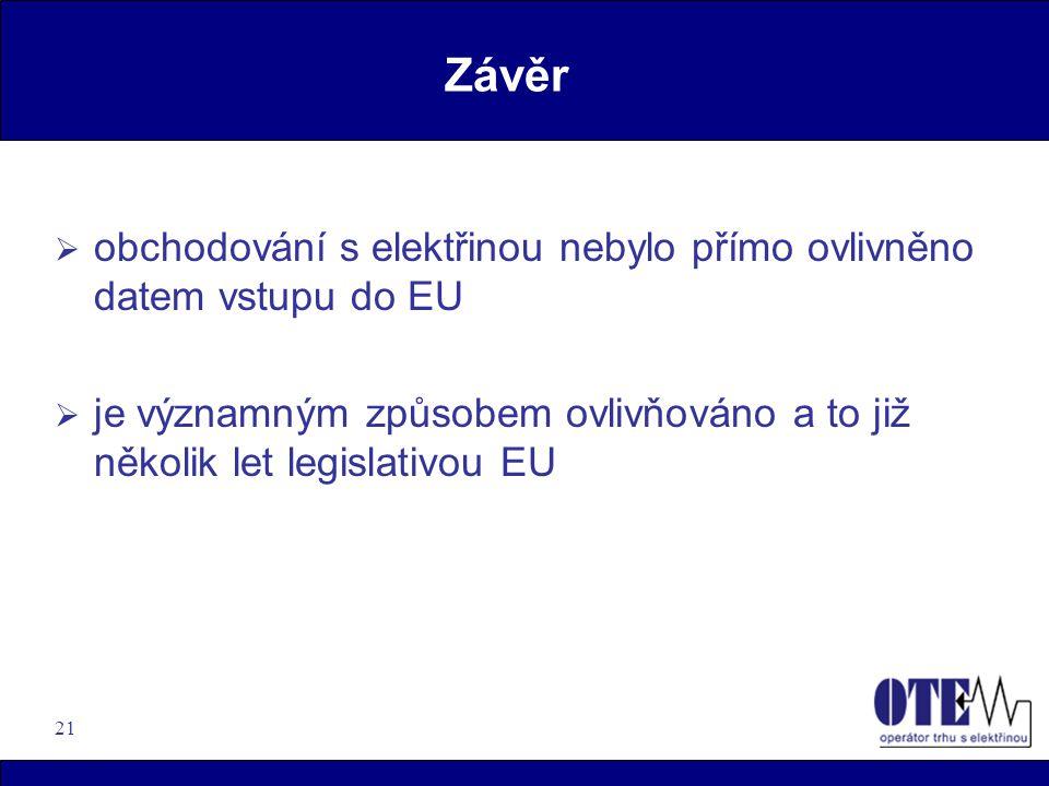21 Závěr  obchodování s elektřinou nebylo přímo ovlivněno datem vstupu do EU  je významným způsobem ovlivňováno a to již několik let legislativou EU