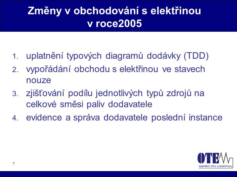 7 Změny v obchodování s elektřinou v roce2005 1. uplatnění typových diagramů dodávky (TDD) 2. vypořádání obchodu s elektřinou ve stavech nouze 3. zjiš