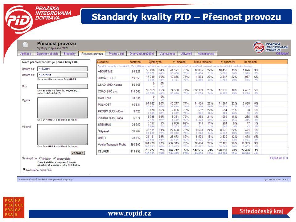www.ropid.cz Standardy kvality PID – Přesnost provozu