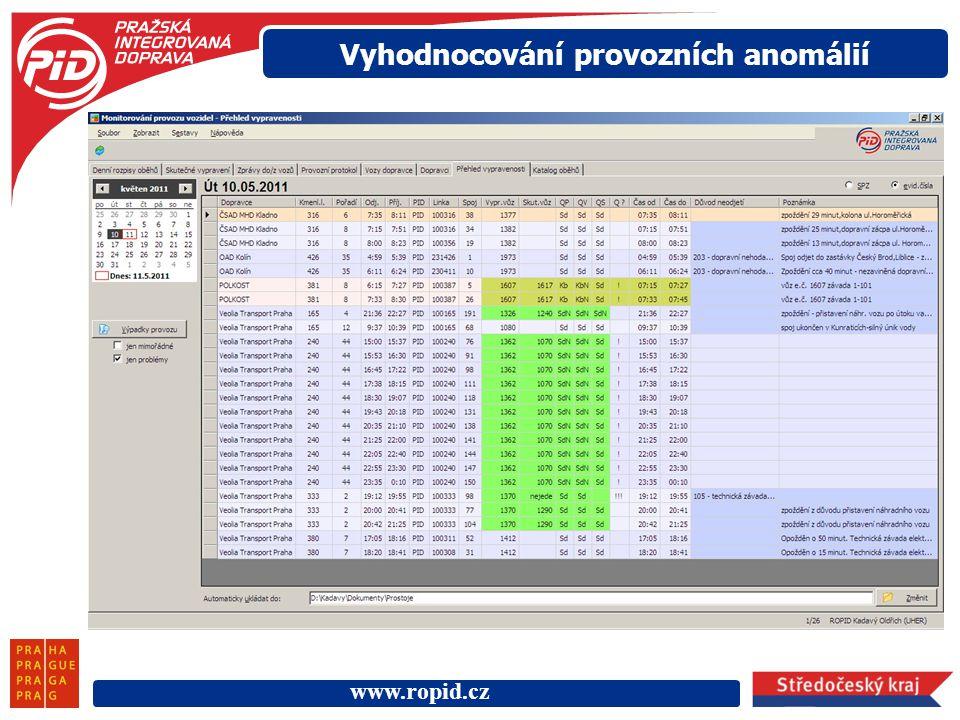 www.ropid.cz Vyhodnocování provozních anomálií