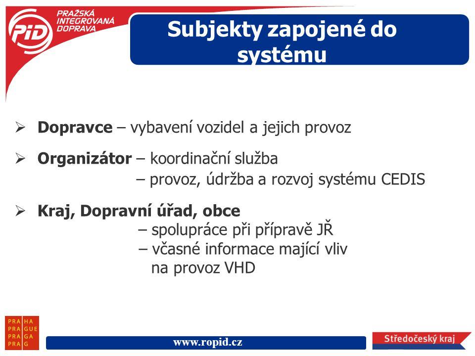 www.ropid.cz Subjekty zapojené do systému  Dopravce – vybavení vozidel a jejich provoz  Organizátor – koordinační služba – provoz, údržba a rozvoj s