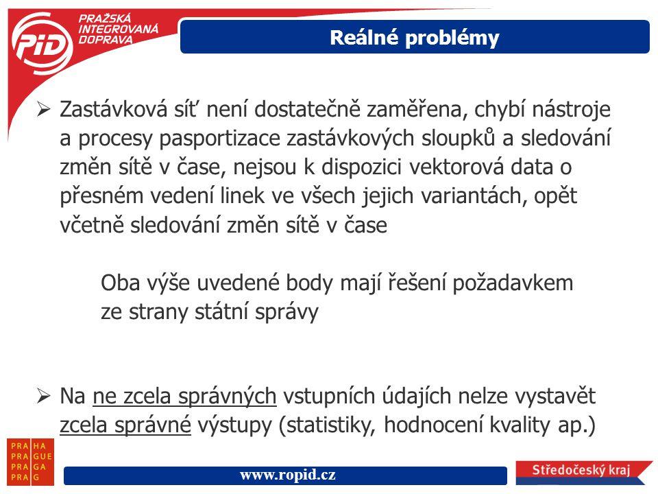 www.ropid.cz Reálné problémy  Zastávková síť není dostatečně zaměřena, chybí nástroje a procesy pasportizace zastávkových sloupků a sledování změn sí