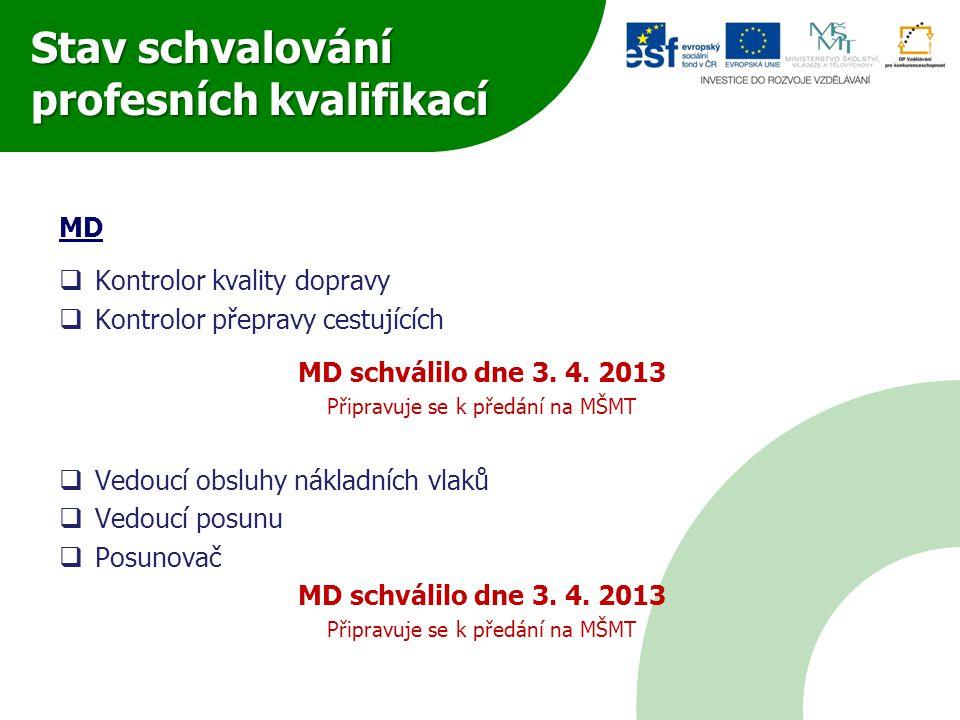 Odkazy NSK Odkazy  www.narodni-kvalifikace.cz  www.vzdelavaniaprace.cz  www.sektoroverady.cz  www.nsk2.cz