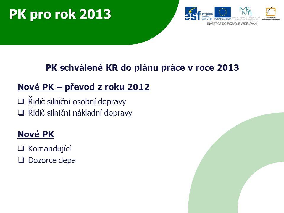 PK pro rok 2013 PK schválené KR do plánu práce v roce 2013 Nové PK – převod z roku 2012  Řidič silniční osobní dopravy  Řidič silniční nákladní dopravy Nové PK  Komandující  Dozorce depa