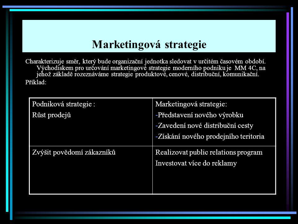 Marketingová strategie Charakterizuje směr, který bude organizační jednotka sledovat v určitém časovém období. Východiskem pro určování marketingové s