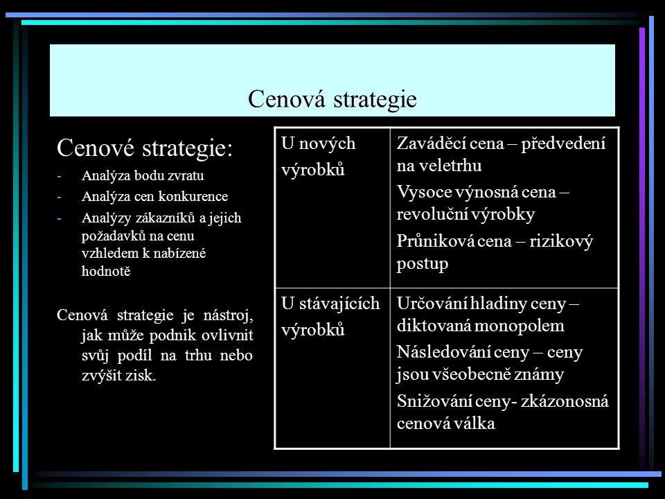 Cenová strategie Cenové strategie: -Analýza bodu zvratu -Analýza cen konkurence -Analýzy zákazníků a jejich požadavků na cenu vzhledem k nabízené hodn