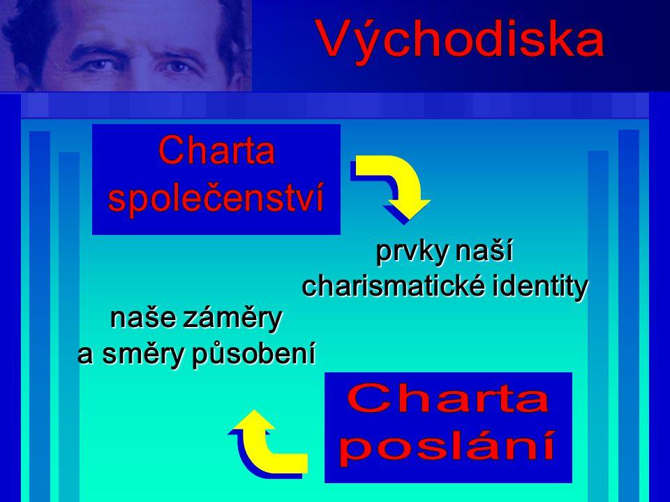 prvky naší charismatické identity naše záměry a směry působení