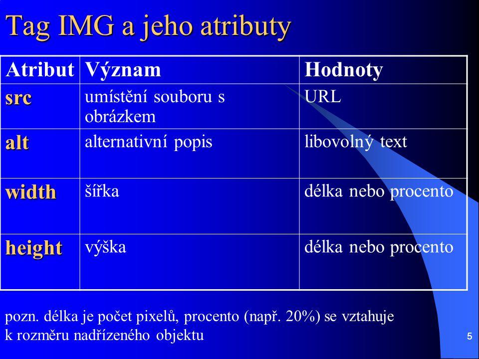 5 Tag IMG a jeho atributy AtributVýznamHodnoty src umístění souboru s obrázkem URL alt alternativní popislibovolný text width šířkadélka nebo procento height výškadélka nebo procento pozn.
