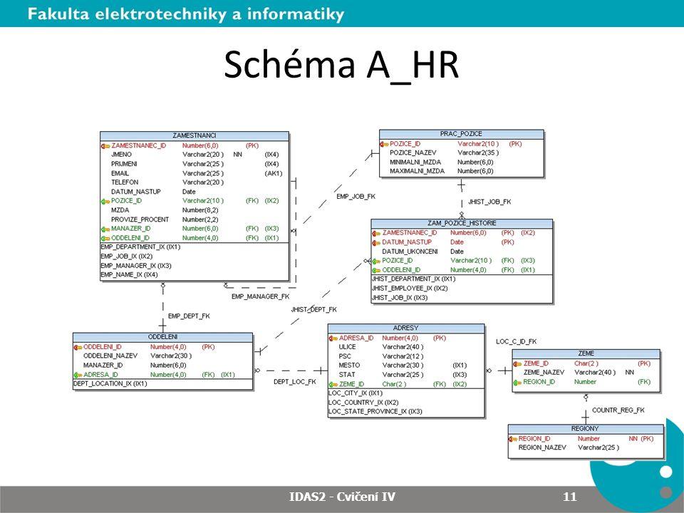 Schéma A_HR IDAS2 - Cvičení IV 11