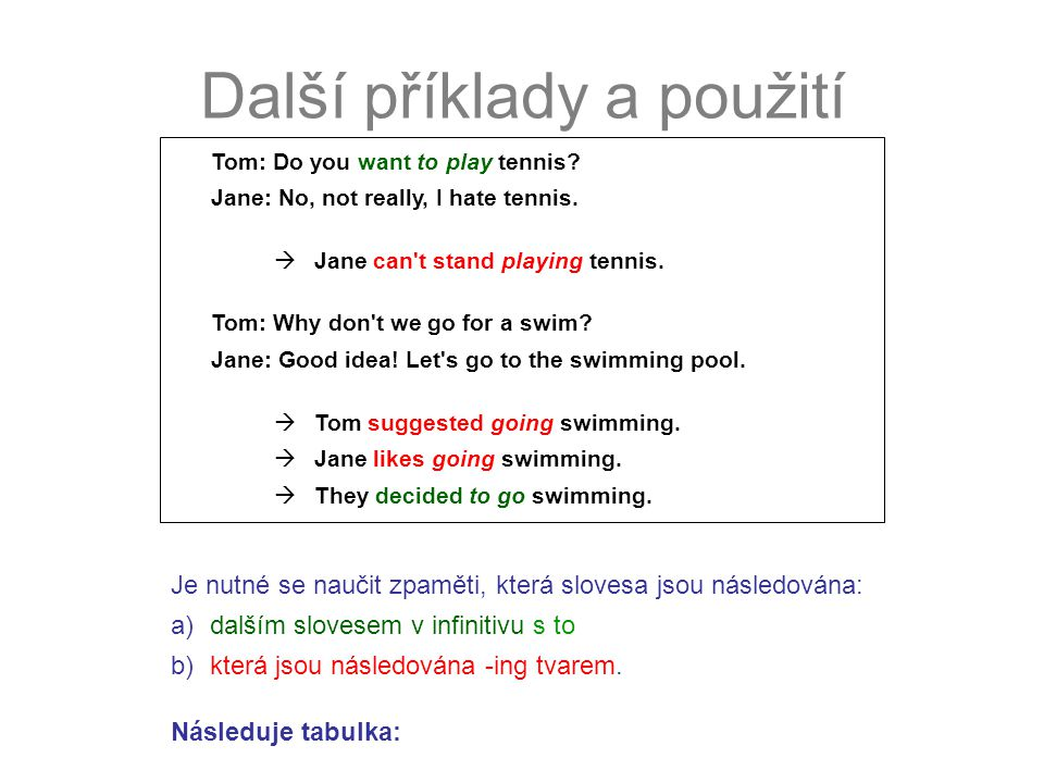 Další příklady a použití Tom: Do you want to play tennis? Jane: No, not really, I hate tennis.  Jane can't stand playing tennis. Tom: Why don't we go