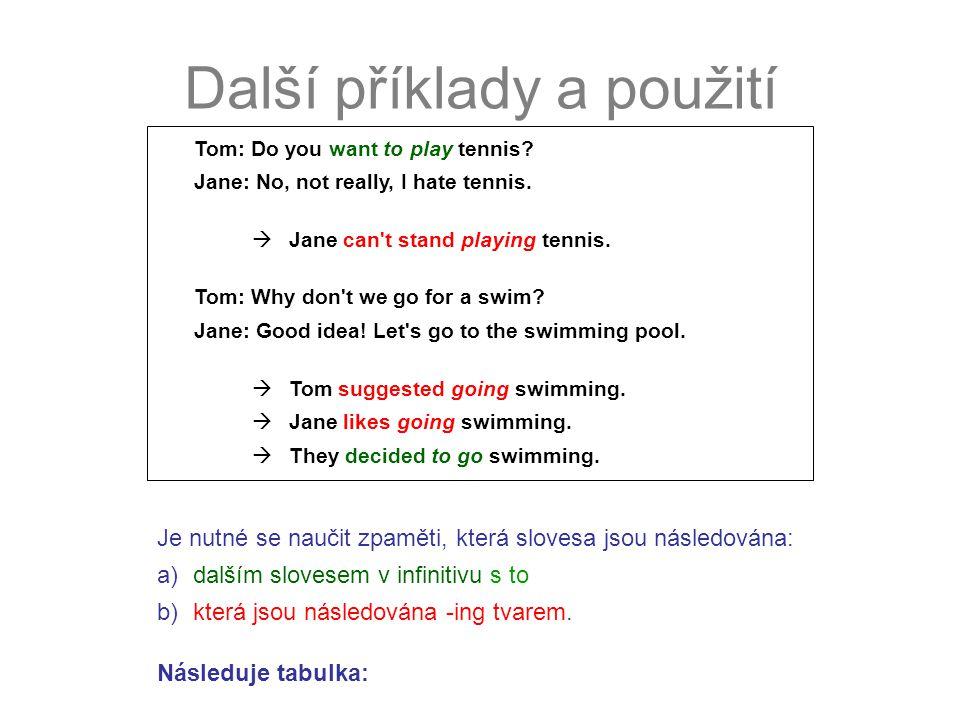 Další příklady a použití Tom: Do you want to play tennis.