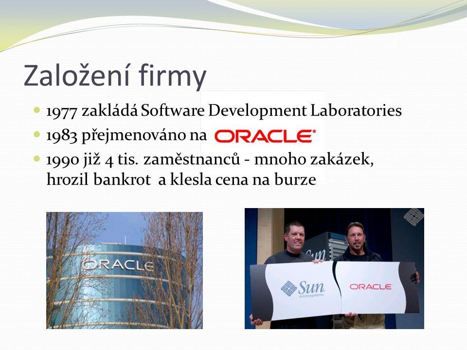 1977 zakládá Software Development Laboratories 1983 přejmenováno na 1990 již 4 tis. zaměstnanců - mnoho zakázek, hrozil bankrot a klesla cena na burze