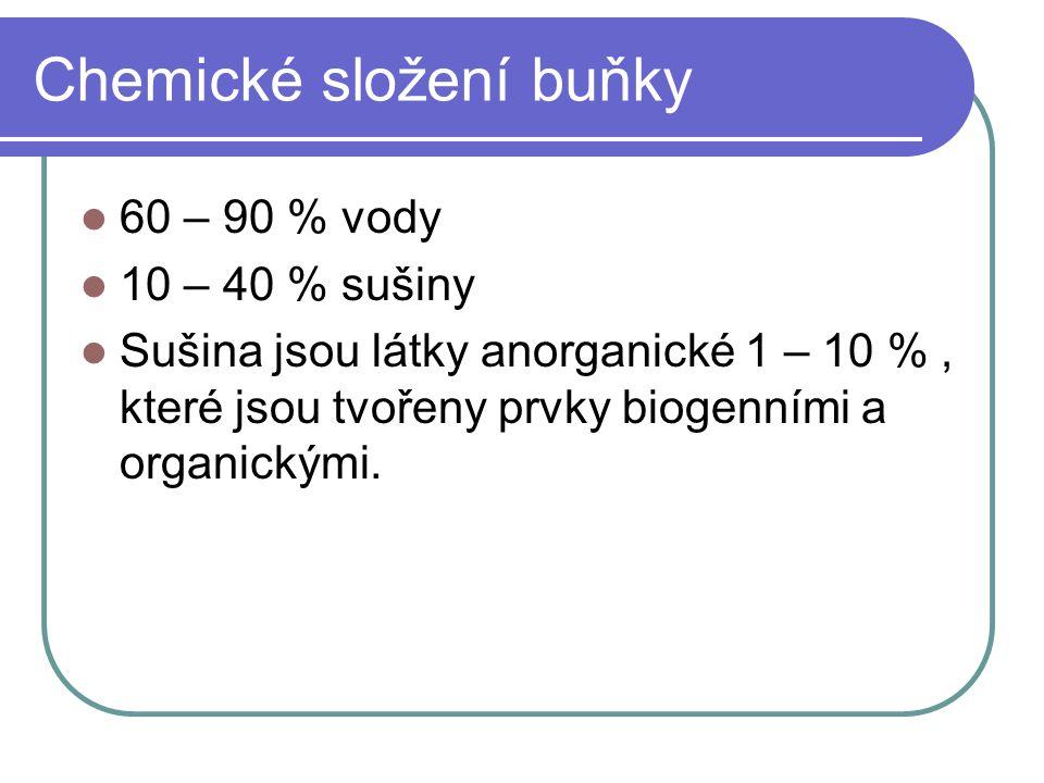 Chemické složení buňky 60 – 90 % vody 10 – 40 % sušiny Sušina jsou látky anorganické 1 – 10 %, které jsou tvořeny prvky biogenními a organickými.