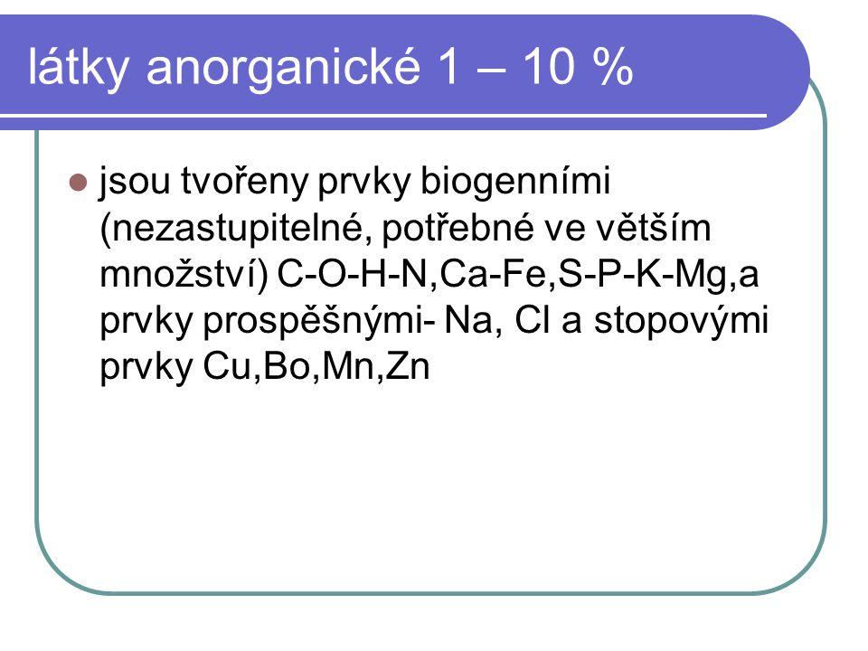 látky anorganické 1 – 10 % jsou tvořeny prvky biogenními (nezastupitelné, potřebné ve větším množství) C-O-H-N,Ca-Fe,S-P-K-Mg,a prvky prospěšnými- Na, Cl a stopovými prvky Cu,Bo,Mn,Zn