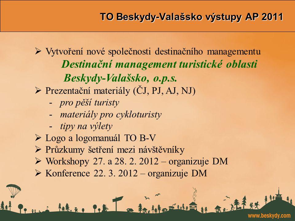 konference Východní Morava TO Beskydy-Valašsko výstupy AP 2011 TO Beskydy-Valašsko výstupy AP 2011  Vytvoření nové společnosti destinačního managementu Destinační management turistické oblasti Beskydy-Valašsko, o.p.s.