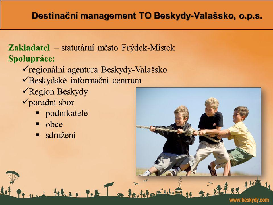 konference Východní Morava Destinační management TO Beskydy-Valašsko, o.p.s. Zakladatel – statutární město Frýdek-Místek Spolupráce: regionální agentu