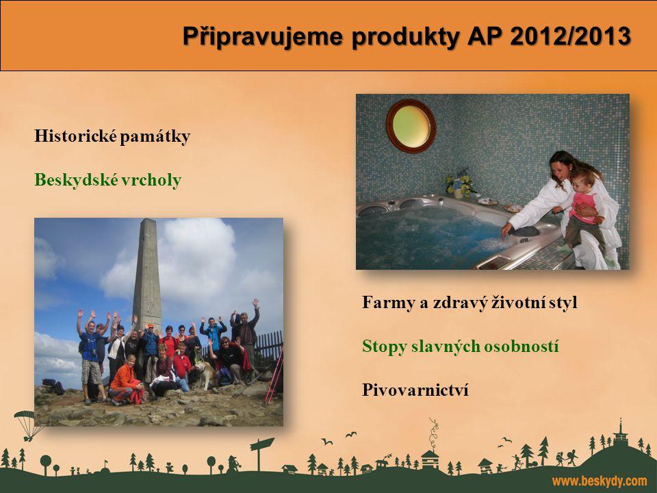 konference Východní Morava Připravujeme produkty AP 2012/2013 Historické památky Beskydské vrcholy Farmy a zdravý životní styl Stopy slavných osobnost