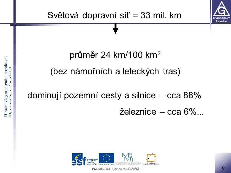 Přírodní vědy moderně a interaktivně ©Gymnázium Hranice, Zborovská 293 Světová dopravní síť = 33 mil.