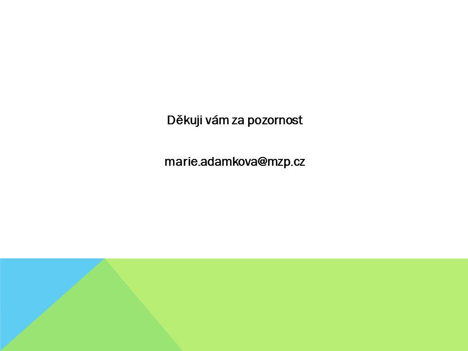 Děkuji vám za pozornost marie.adamkova@mzp.cz