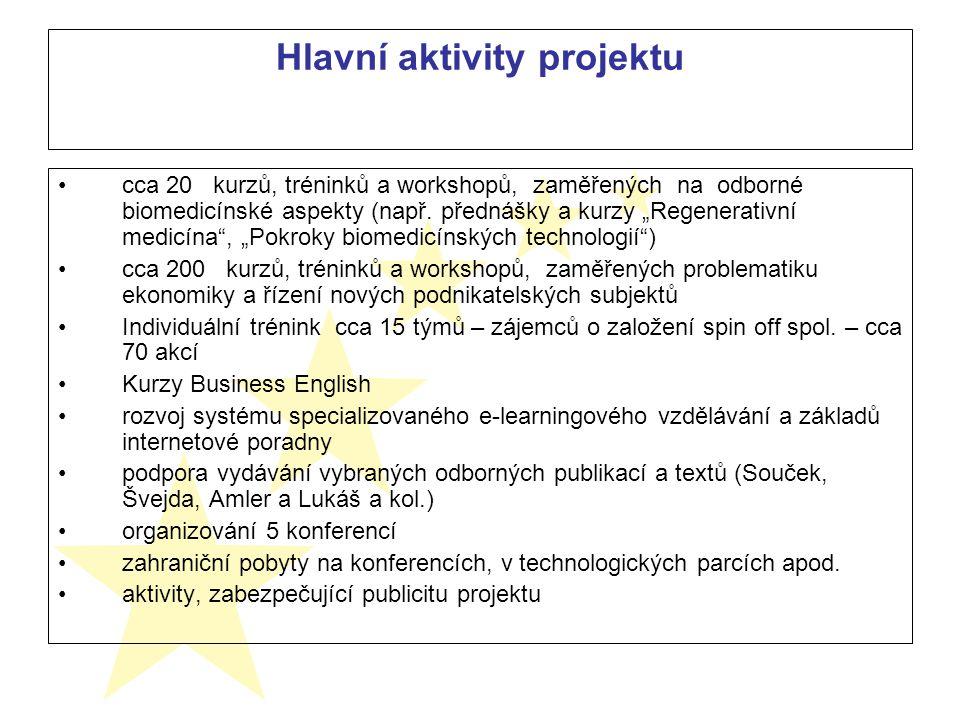 Hlavní aktivity projektu cca 20 kurzů, tréninků a workshopů, zaměřených na odborné biomedicínské aspekty (např.