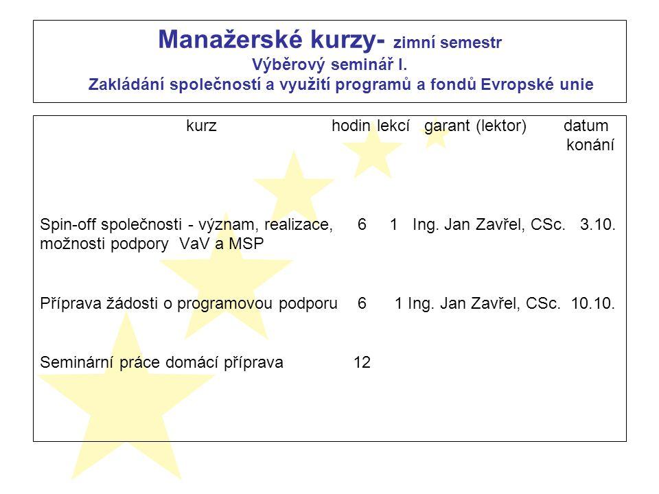 Manažerské kurzy- zimní semestr Výběrový seminář I.