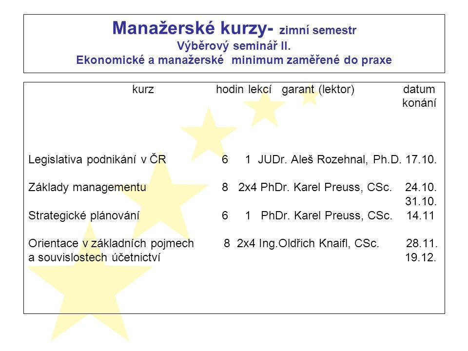Manažerské kurzy- zimní semestr Výběrový seminář II.