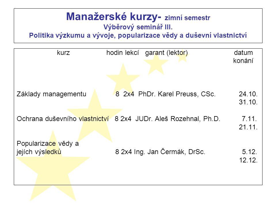 Manažerské kurzy- zimní semestr Výběrový seminář III.