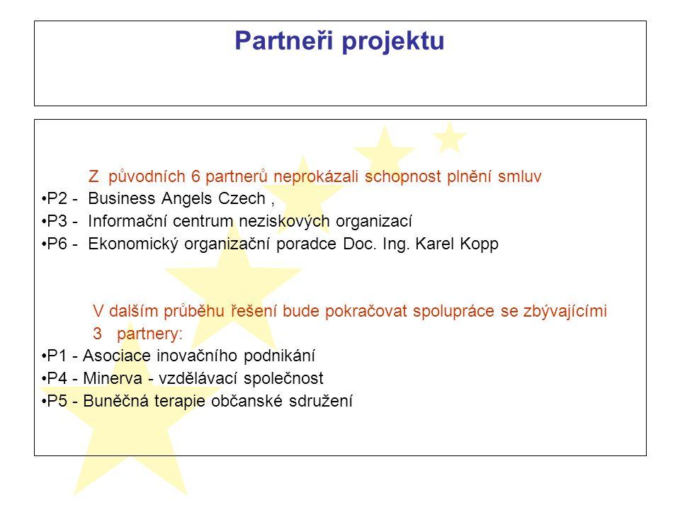 Partneři projektu Z původních 6 partnerů neprokázali schopnost plnění smluv P2 - Business Angels Czech, P3 - Informační centrum neziskových organizací P6 - Ekonomický organizační poradce Doc.
