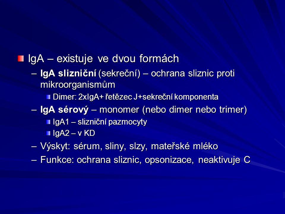 IgA – existuje ve dvou formách –IgA slizniční (sekreční) – ochrana sliznic proti mikroorganismům Dimer: 2xIgA+ řetězec J+sekreční komponenta –IgA sérový – monomer (nebo dimer nebo trimer) IgA1 – slizniční pazmocyty IgA2 – v KD –Výskyt: sérum, sliny, slzy, mateřské mléko –Funkce: ochrana sliznic, opsonizace, neaktivuje C