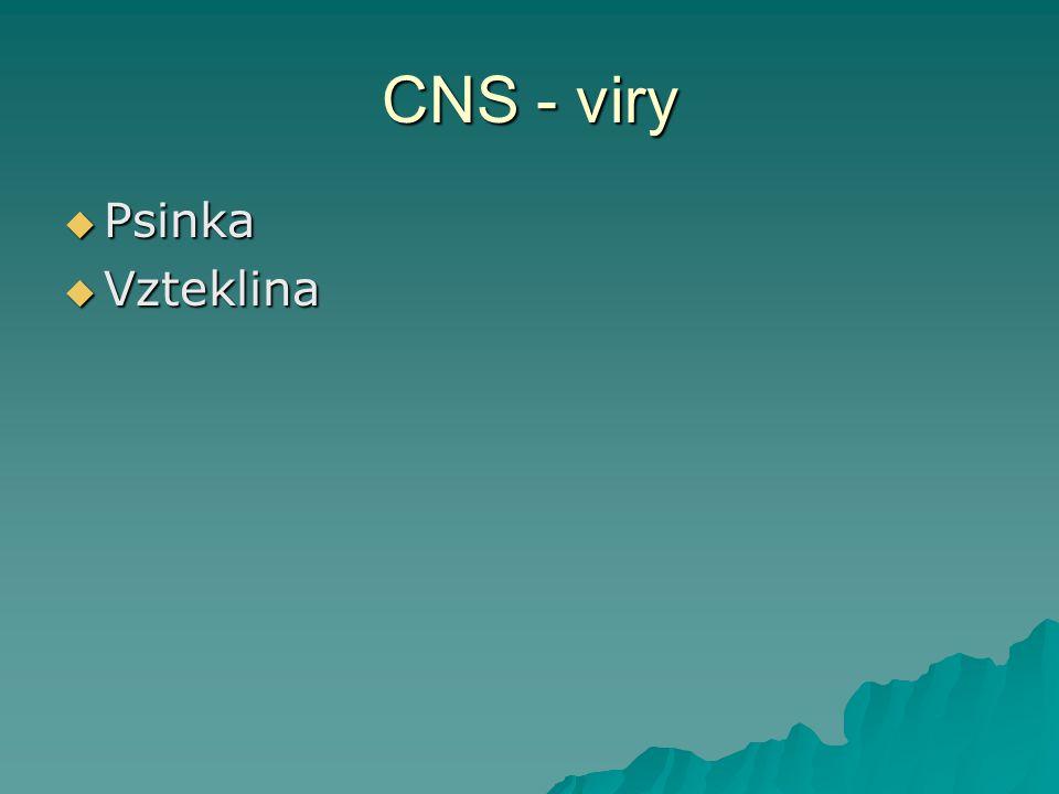 CNS - viry  Psinka  Vzteklina