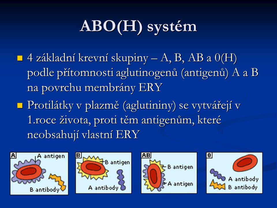 ABO(H) systém 4 základní krevní skupiny – A, B, AB a 0(H) podle přítomnosti aglutinogenů (antigenů) A a B na povrchu membrány ERY 4 základní krevní skupiny – A, B, AB a 0(H) podle přítomnosti aglutinogenů (antigenů) A a B na povrchu membrány ERY Protilátky v plazmě (aglutininy) se vytvářejí v 1.roce života, proti těm antigenům, které neobsahují vlastní ERY Protilátky v plazmě (aglutininy) se vytvářejí v 1.roce života, proti těm antigenům, které neobsahují vlastní ERY