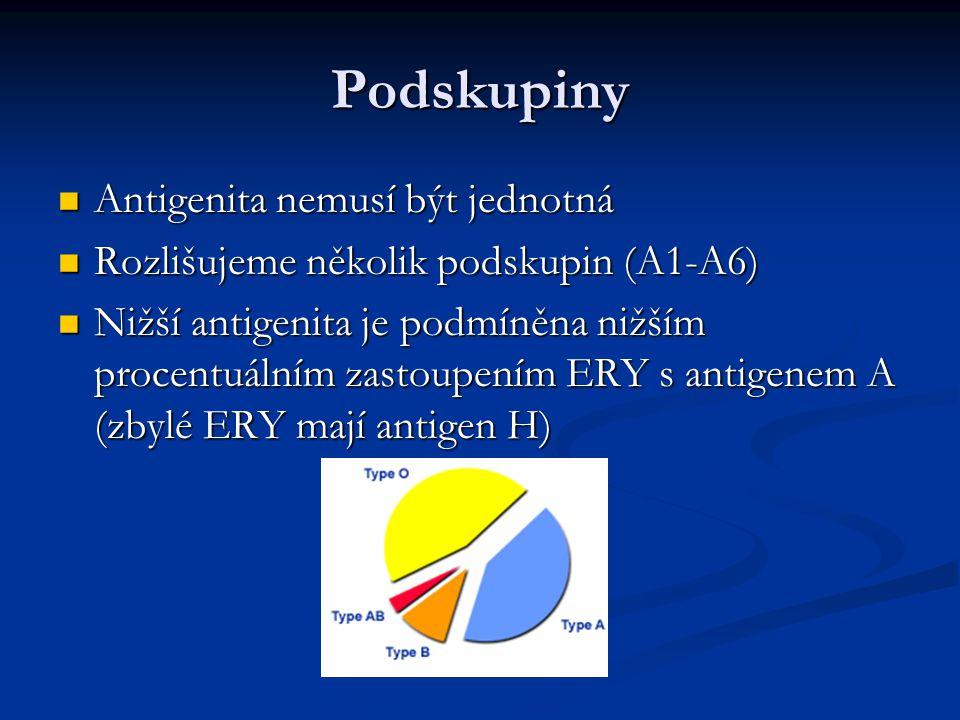 Podskupiny Antigenita nemusí být jednotná Antigenita nemusí být jednotná Rozlišujeme několik podskupin (A1-A6) Rozlišujeme několik podskupin (A1-A6) Nižší antigenita je podmíněna nižším procentuálním zastoupením ERY s antigenem A (zbylé ERY mají antigen H) Nižší antigenita je podmíněna nižším procentuálním zastoupením ERY s antigenem A (zbylé ERY mají antigen H)