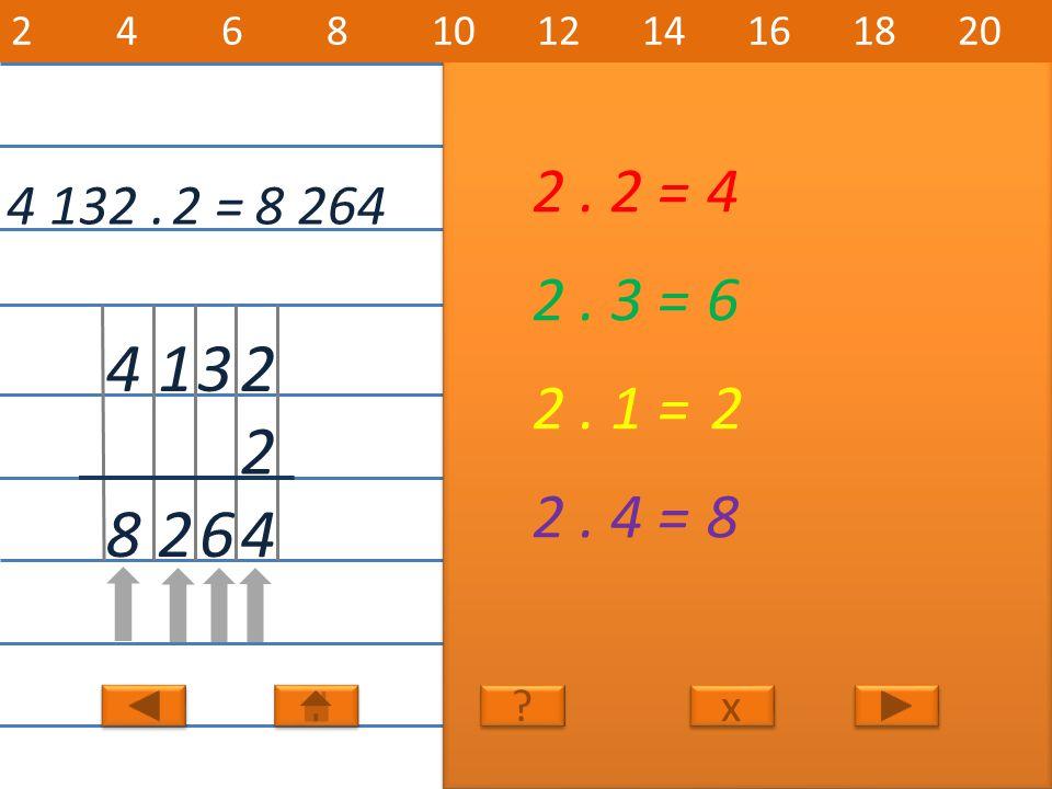 4 132.8 264 2 2 314 2. 2 =4 4 2. 3 =6 2. 1 =2 2. 4 =8 628 2 = x x 2468101214161820