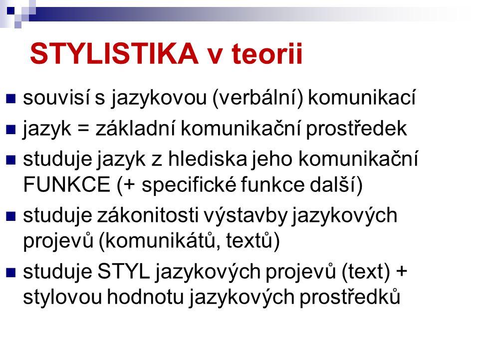 STYLISTIKA v teorii souvisí s jazykovou (verbální) komunikací jazyk = základní komunikační prostředek studuje jazyk z hlediska jeho komunikační FUNKCE