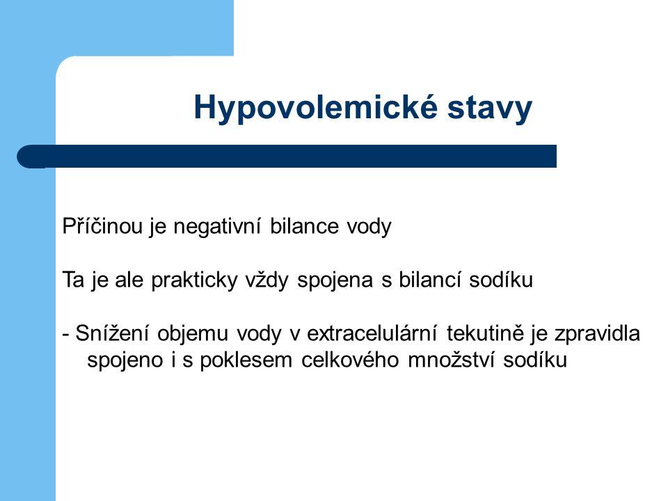 Hypovolemické stavy Příčinou je negativní bilance vody Ta je ale prakticky vždy spojena s bilancí sodíku - Snížení objemu vody v extracelulární tekuti