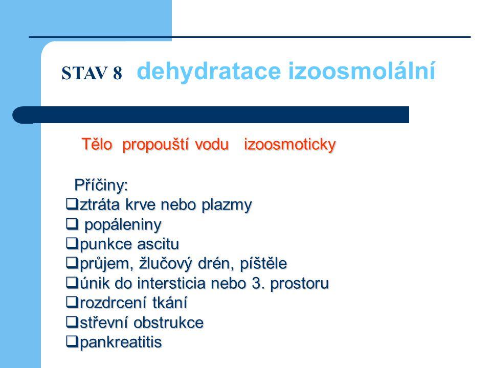 Tělo propouští vodu izoosmoticky Příčiny: Příčiny:  ztráta krve nebo plazmy  popáleniny  punkce ascitu  průjem, žlučový drén, píštěle  únik do in