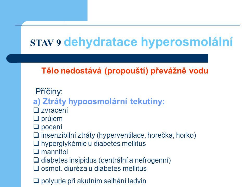 Tělo nedostává (propouští) převážně vodu Příčiny: a) Ztráty hypoosmolární tekutiny:  zvracení  průjem  pocení  insenzibilní ztráty (hyperventilace
