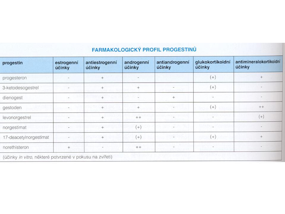 STEROIDNÍ KONTRACEPCE - III Příznivé působení: profylaxe ektop.
