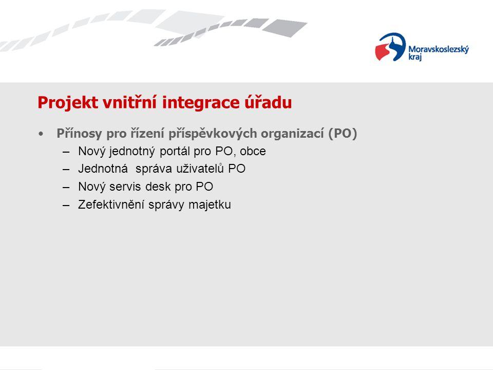 Projekt vnitřní integrace úřadu Přínosy pro řízení příspěvkových organizací (PO) –Nový jednotný portál pro PO, obce –Jednotná správa uživatelů PO –Nov