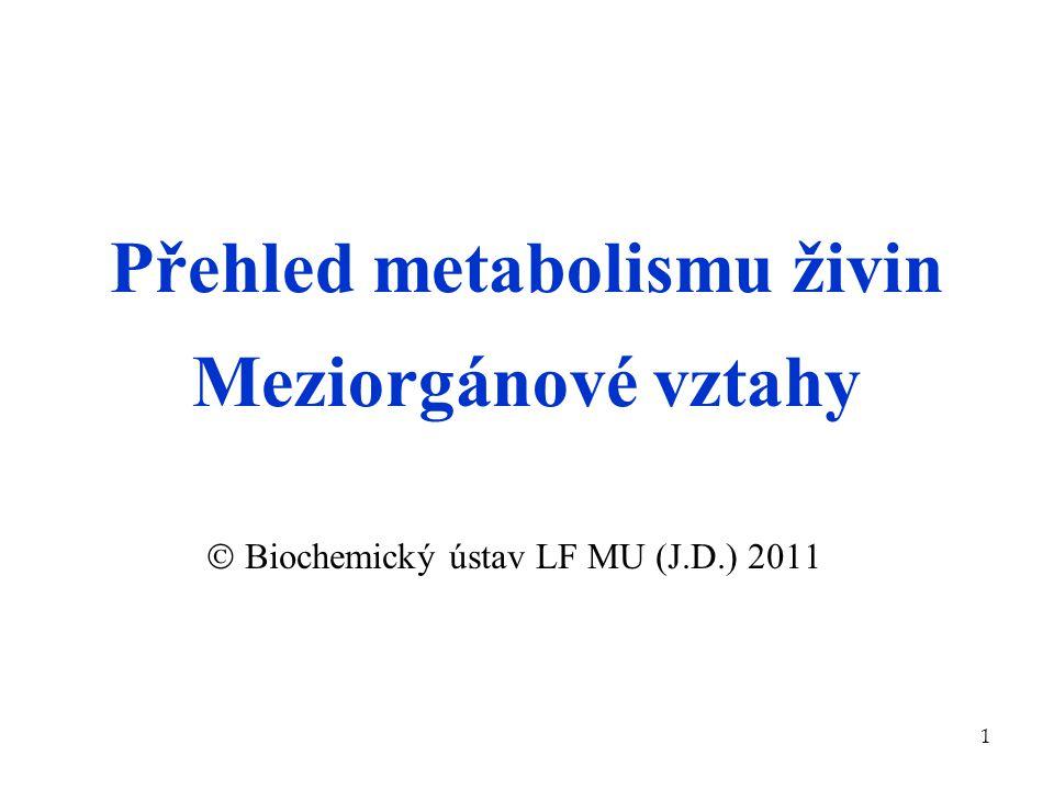 1 Přehled metabolismu živin Meziorgánové vztahy  Biochemický ústav LF MU (J.D.) 2011