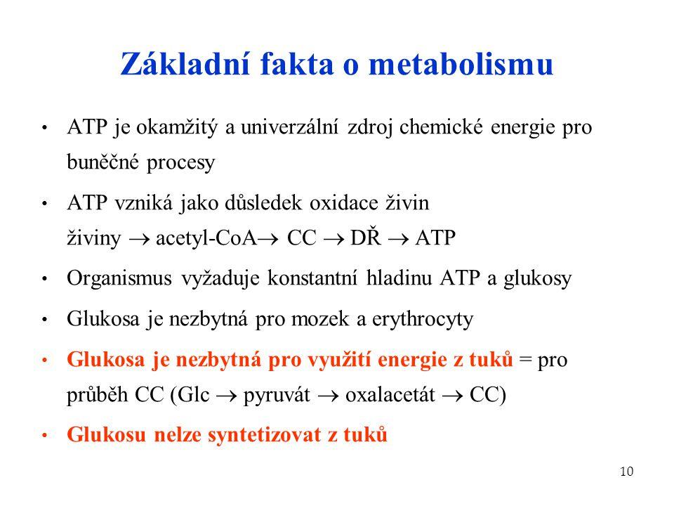 10 Základní fakta o metabolismu ATP je okamžitý a univerzální zdroj chemické energie pro buněčné procesy ATP vzniká jako důsledek oxidace živin živiny