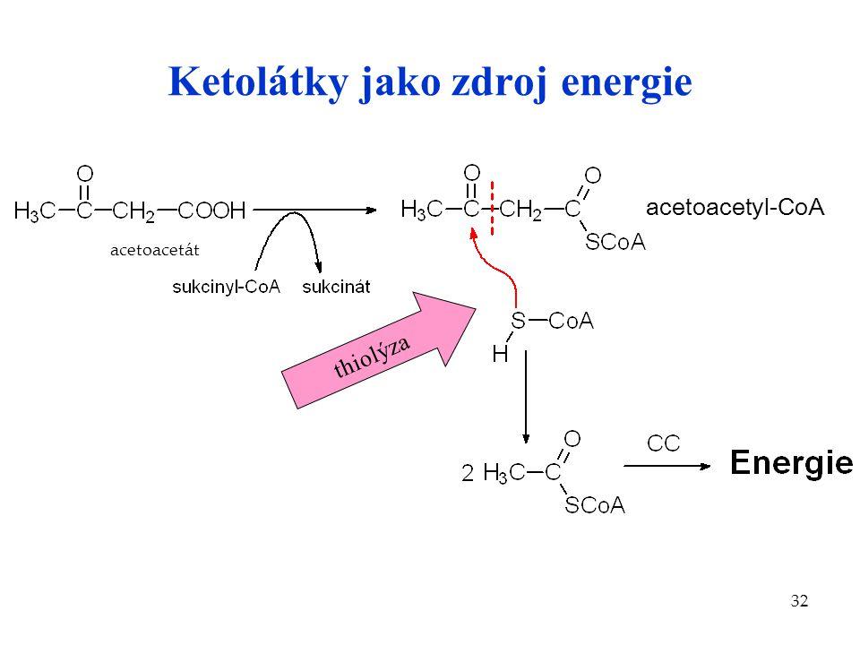 32 Ketolátky jako zdroj energie acetoacetát acetoacetyl-CoA thiolýza