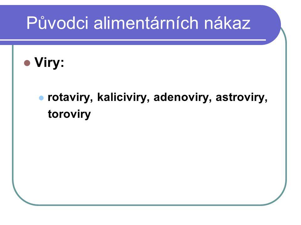 Původci alimentárních nákaz Viry: rotaviry, kaliciviry, adenoviry, astroviry, toroviry