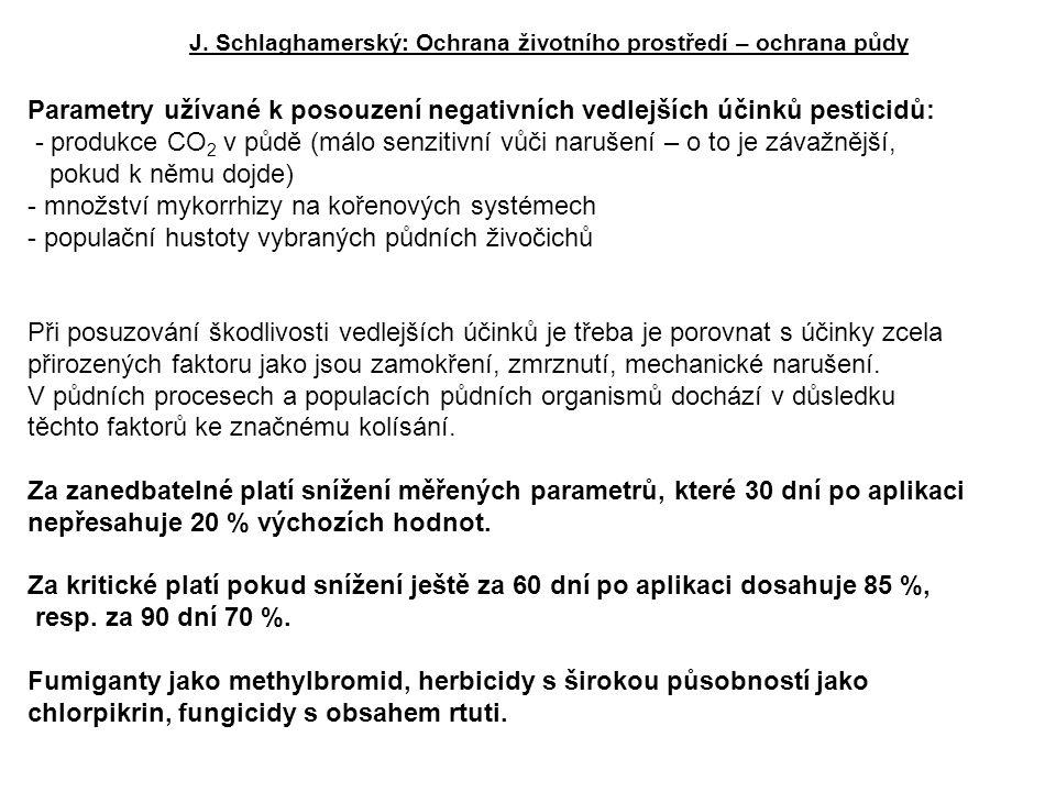 J. Schlaghamerský: Ochrana životního prostředí – ochrana půdy Parametry užívané k posouzení negativních vedlejších účinků pesticidů: - produkce CO 2 v