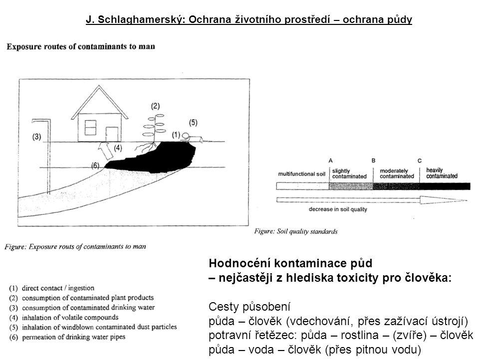 J. Schlaghamerský: Ochrana životního prostředí – ochrana půdy Hodnocéní kontaminace půd – nejčastěji z hlediska toxicity pro člověka: Cesty působení p