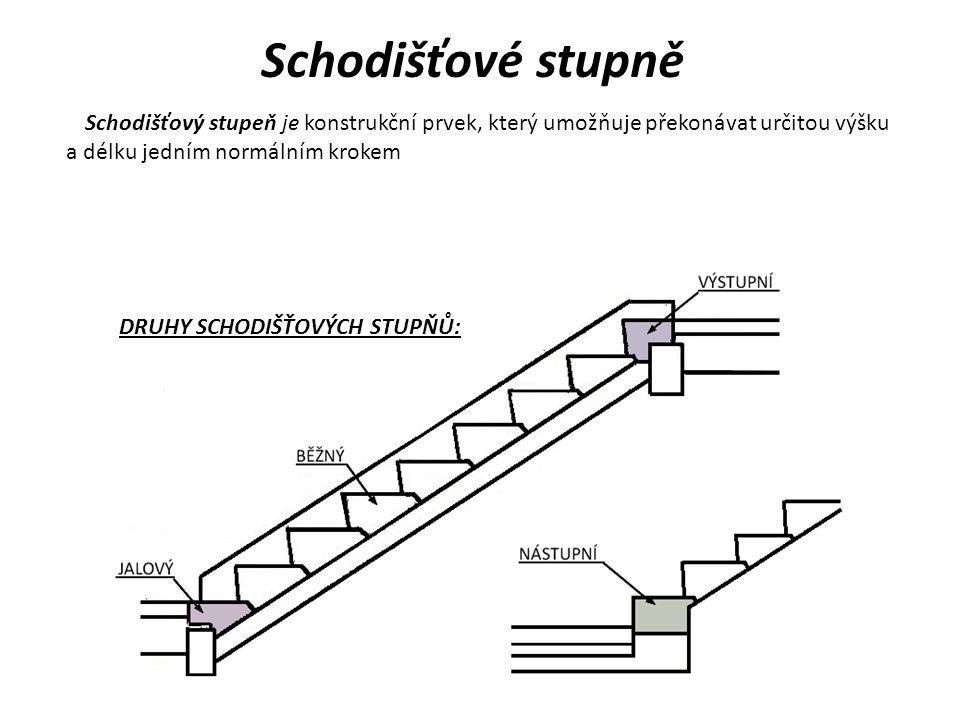 Schodišťové stupně DRUHY: Jalový (slepý) stupeň – první, nástupní stupeň schodišťového ramene, který je zabudovaný do podesty (nemá výšku).
